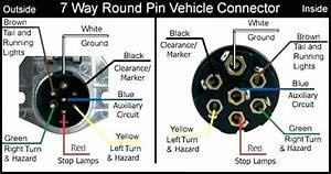 7 Pin Semi Trailer Wiring Diagram  U2013 Bcberhampur Org
