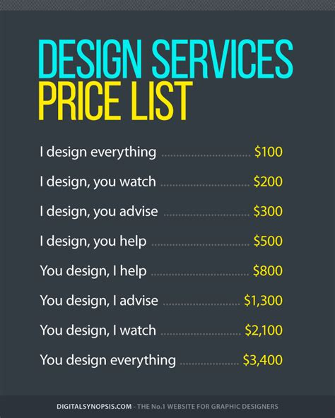 charge clients  design work