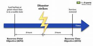disaster recovery plan business continuity template With recovery point objective template