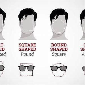 What Shape Sunglasses Should You Wear? | Face shapes ...