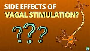 Side Effect Of Vagal Stimulation During Suctioning   Practice Question