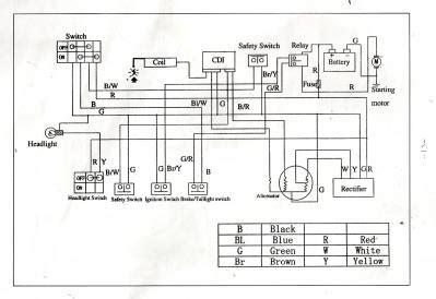 Wiring Diagram Gio 110 Atv by 110 Wiring Diagram Atvconnection Atv