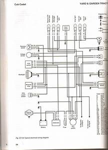Cub Cadet Fuse Diagram