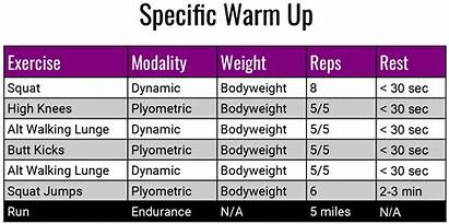 Warming Why Warm Example Exercise Resistance Training