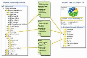 Using smart folders alfresco documentation for Documents folder structure