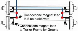 50 Best Trailer Wiring Images On Pinterest
