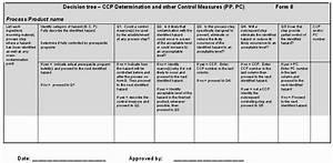 10 allergen risk assessment template apyet templatesz234 With food safety risk assessment template