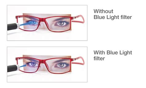 blue light filter eyenak anti glare lenses vs blue light filter lenses