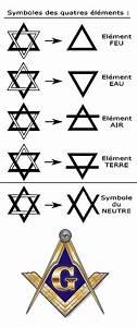 Tatouage 4 éléments : symbole alchimique recherche google symboles ~ Nature-et-papiers.com Idées de Décoration