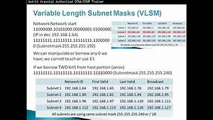 9 1 Subnetting An Ipv4 Network