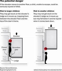 Diagram Of An Escalator How Does It Kill