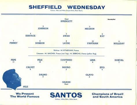 On This Day 55 Years Ago - Pele at Hillsborough ...