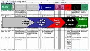 Communication plan communication plan organizational change for Change management communication template