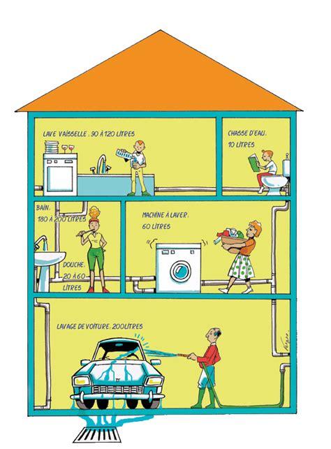 consommation d eau vaisselle a la maison design mail lockay