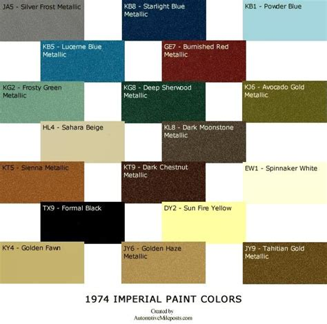 white gold metallic color 1974 imperial exterior paint