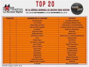 Top 20 de la música Popular del Centro por Scanner Sound