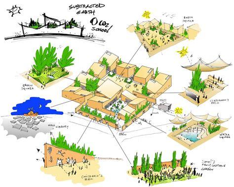 Premio Fassa Bortolo «architettura Sostenibile» Imprese