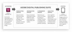 Getting Started With The Adobe Digital Publishing Suite ...