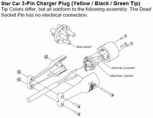 Golf Cart Charger Plug
