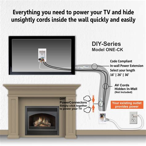 hiding wires  wall mounted tv  fireplace