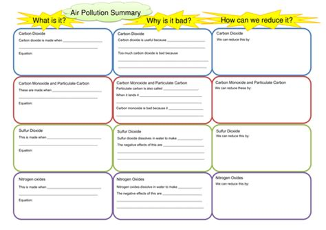 Air Pollution Causes And Effects Storyboards By Indigoandviolet  Teaching Resources