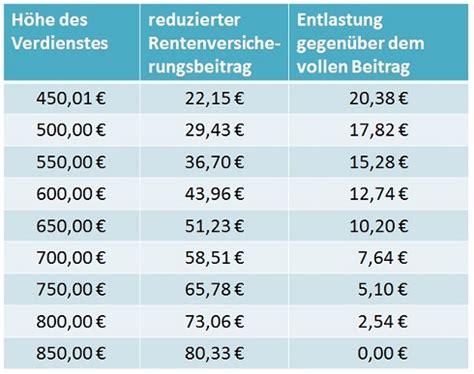 der  euro job midijob jobmensa