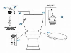 American Standard Toilet Repair Parts For Oakmont Champion