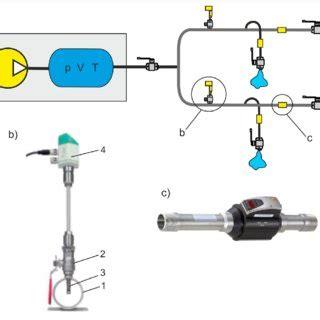 Diagram Compressed Air System Compressor