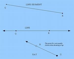 Line Geometry Images - Reverse Search