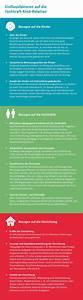 Personalschlüssel Kita Berechnen : welche faktoren beeinflussen die fachkraft kind relation ~ Themetempest.com Abrechnung