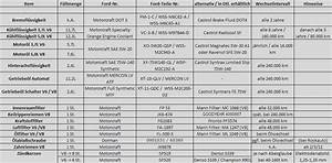 Ford Mustang Kosten : ford mustang kosten wartung 05 09 seite 2 ach ja das ~ Jslefanu.com Haus und Dekorationen