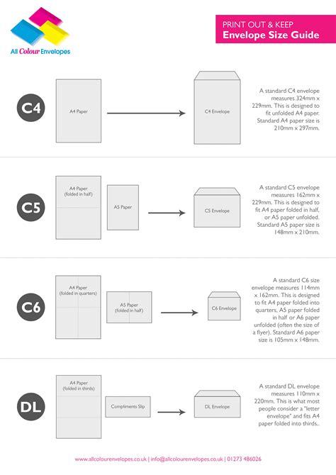 c6 envelope template ai envelope size guide c4 a4 c5 a5 c6 a6 dl