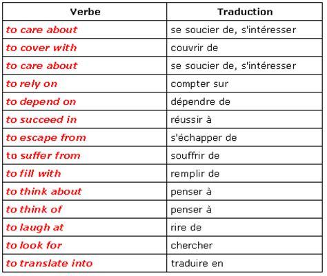 cours de anglais les verbes d 233 tat pr 233 positionnels et 224 particule maxicours