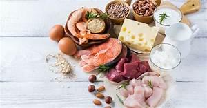Wie hoch ist der Tagesbedarf an Eiweiß? EAT SMARTER