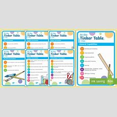 * New * Tinker Table Australian Curriculum Year 1 Links Display Poster