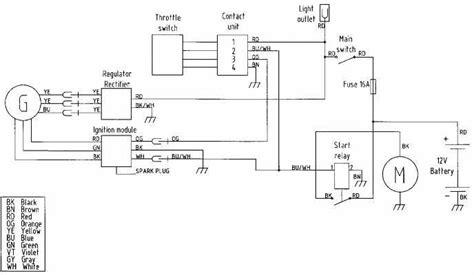 husaberg motorcycles manual  wiring diagram fault