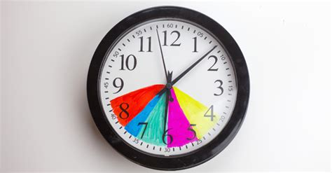 school routine clock