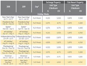 Waiohai Beach Club Points Charts Selling Timeshares Inc