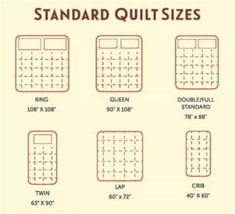 size quilt measurements standard quilt size chart quilts reference materials