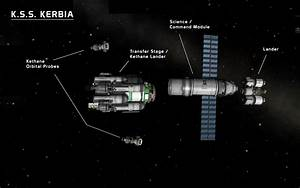 Kerbal Space Program Ship Viewer - Pics about space
