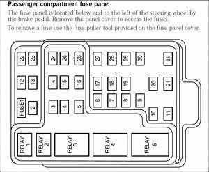 1998 F 150 Fuse Box Diagram Or Layout