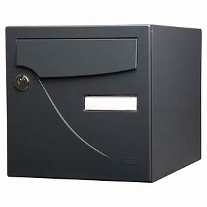 Boite Aux Lettres Normalisée : ma commande de plaque boite aux lettres ~ Dailycaller-alerts.com Idées de Décoration