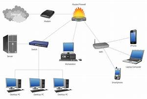 Wiring Diagram Homeputer Network