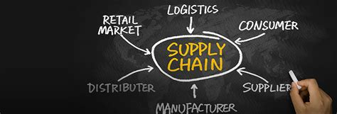 Master of Science in Supply Chain Management | Carlson ...
