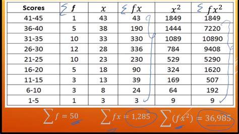 grouped deviation standard data