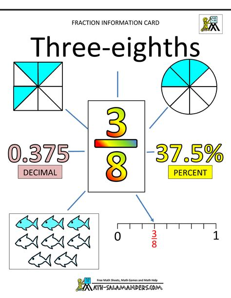HD wallpapers equivalent fractions with pictures worksheets