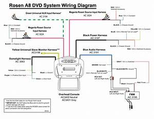 Viper 5701 Installation Wiring Diagram