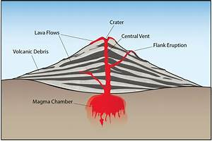 11 1 What Is A Volcano   U2013 Physical Geology  First