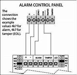 Remarkable Burglar Alarm Project Burglar Alarm Bell Box Wiring Wiring 101 Photwellnesstrialsorg