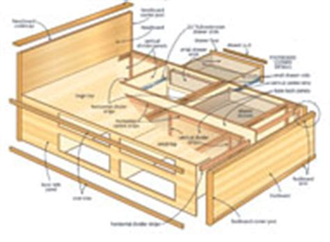 woodworking plans captains bed